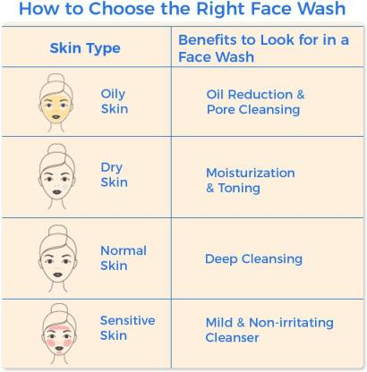 How-to-use-face-wash-by-jhakaas-man